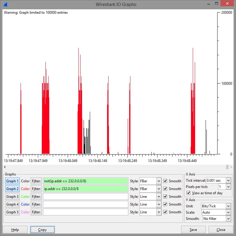 multicast-wms-100mb-io